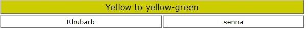 ถ่ายเหลือง